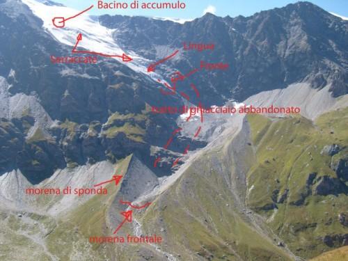 Le parti di un ghiacciaio (Ingrandisci)