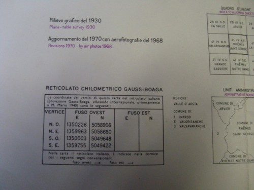 Gauss-Boaga