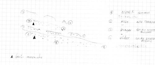 terrazzi fluvio-glaciali Penk e Bruckner (clicca per ingrandire)