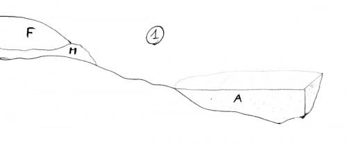 fase1-aggradazione del terrazzo