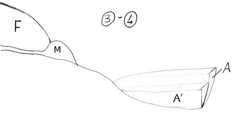 fasi3-4-aggradazione del secondo terrazzo