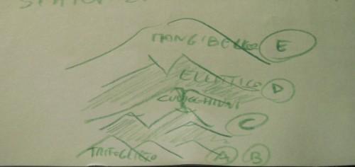Etna1 - Appunti...