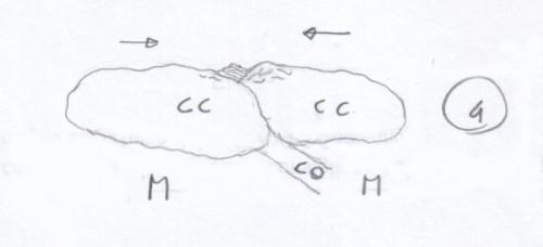 Orogenesi - La catena montuosa è già ben definita