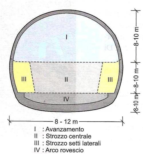 zone-di-scavo