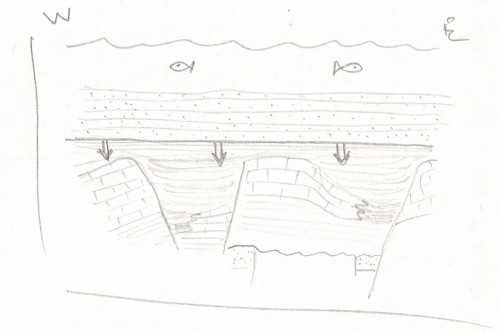 cretaceo  (bacini sedimentari - sudalpino)