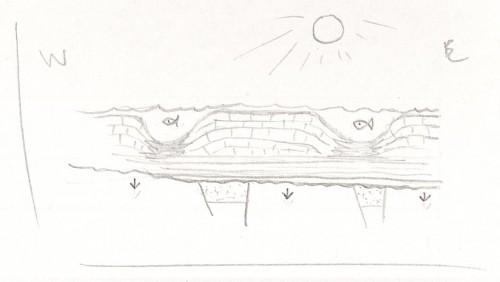 Triassico  (bacini sedimentari - sudalpino)